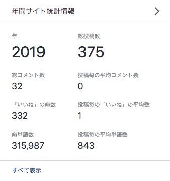 統計情報と統計概要_‹_イメージは燃える朝焼け-Ryota_Sekiguchi_Official_Blog-_—_WordPress_com.jpg