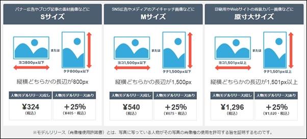 インスタグラムの写真が売れる?5つの販売テクと販売アプリ・サイト3選を紹介!スナップマート値段表