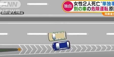 ましやまくにおが三田昌子さんの車に意図的に幅寄せ