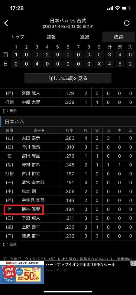梅林優貴は8月4日に2軍の試合に出場