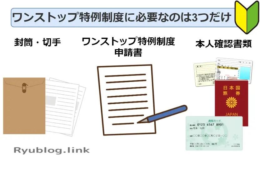 ワンストップ特例制度 必要書類