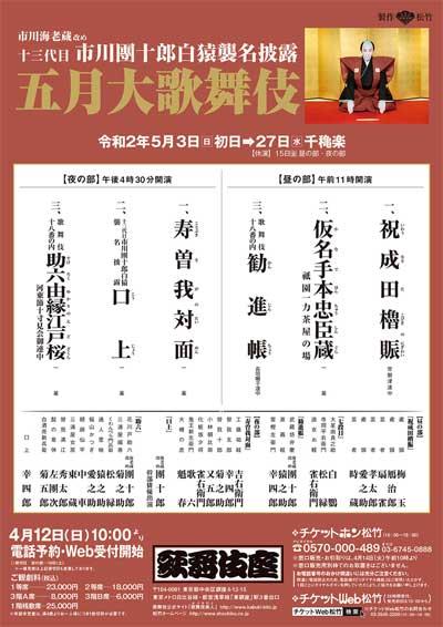 令和二年五月 十三代目市川團十郎襲名披露公演