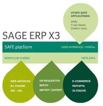 Sage ERP X3 V6.jpg