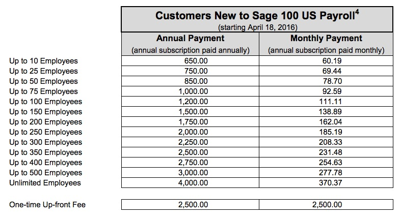 sage100_payroll_tier_price_new