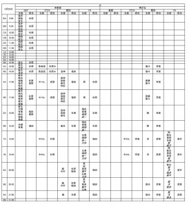 schedule3-4 0328_page_4