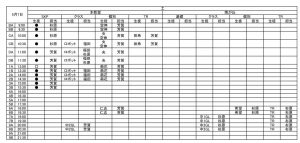 schedule5-1 0506_page_2