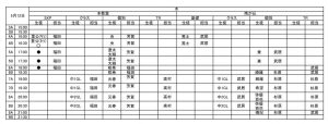 schedule5-1 0506_page_6