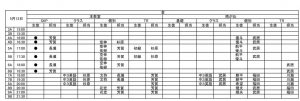 schedule5-2 0510_page_1