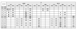 schedule5-2 0510_page_6