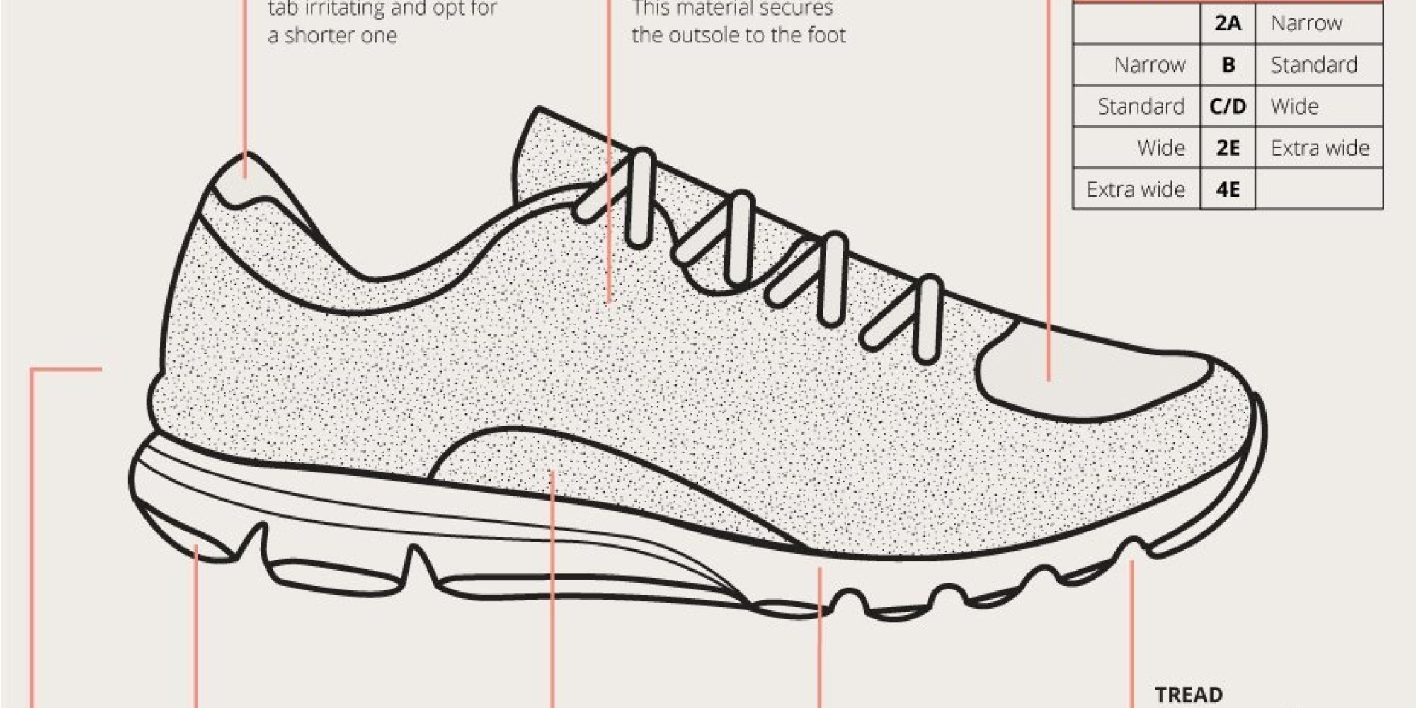 Everything You Ever Wanted To Know About Running Shoes In
