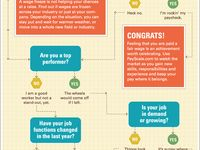 infographics on pinterest job search resume and infographic