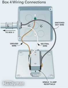 3 Prong Dryer Outlet Wiring Diagram   Electrical wiring   Pinterest   Best Outlets ideas