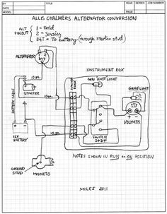 Allis Chalmers D17 Wiring Diagram  Wiring Diagram Pictures