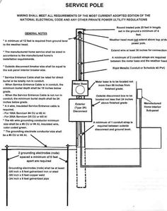 1000 images about Mobile Home DIY repairs on Pinterest | Manufactured homes for sale, Mobile