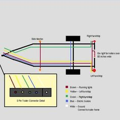 Standard 4 Pole Trailer Light Wiring Diagram | Automotive
