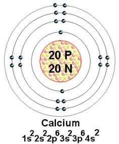1000 images about Lessons to learn on Pinterest | Atoms, Atomic number and Bohr model