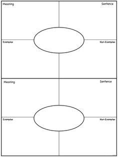 Frayer Model Editable Fill Online Printable Fillable Blank