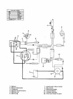 HarleyDavidson Golf Cart Wiring Diagram I love this