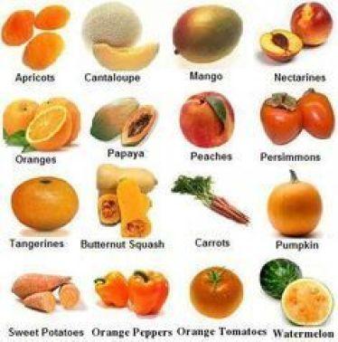 Sacral Chakra Healing/Balancing Foods