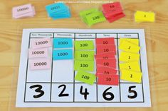 Images About Math Place Value Rounding