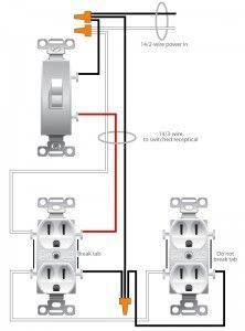 14 Two Gang Receptacles  double electrical outlet