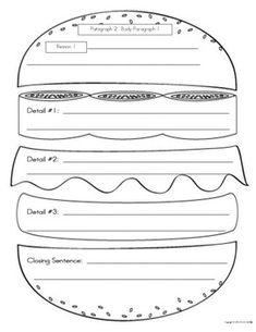 Persuasive essay structure template