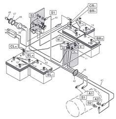 Ezgo Golf Cart Wiring Diagram | EZGO PDS Wiring Diagram