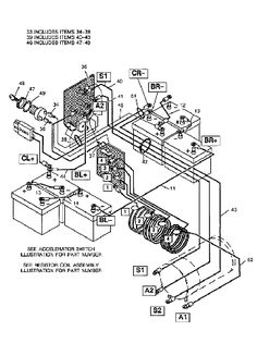 HarleyDavidson Golf Cart Wiring Diagram I love this! | UTV stuff | Pinterest | Golf carts, Golf