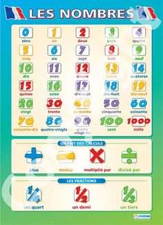 1000 Images About Education French On Pinterest