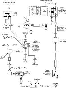 1985 Jeep CJ7 Ignition Wiring Diagram | JEEP YJ DIGRAMAS | Pinterest | Jeep cj7, Jeep cj and Search