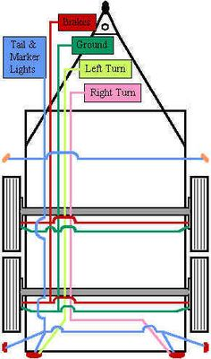 Horse Trailer Electrical Wiring Diagrams |  lookpdfresultelectrictrailerbrakewiring