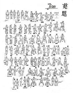 Shorin Ryu Kata Diagrams | Kata Diagrams | Shorin RYU