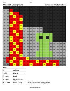 minecraft math and coloring on pinterest