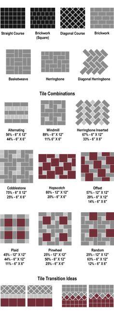 Various Tile Install