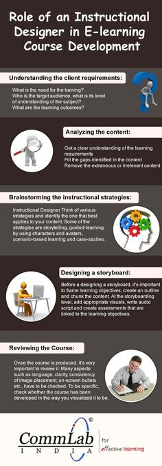 ux ui designer infographic and summary on pinterest