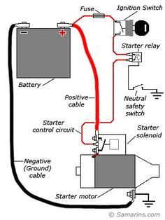 wiring diagram for semi plug  Google Search | Stuff | Pinterest | Google search