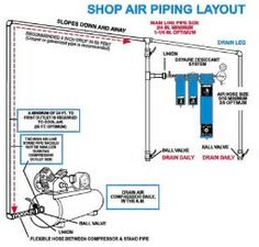 Shop Air Compressor Piping Diagram  Bing Images   Shop Stuff   Pinterest   Air pressor
