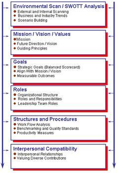 Church business plan template