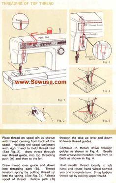 Kenmore 1581340281 15813453 1581561180 15815952 Sewing Machine Threading Diagram   A stitch