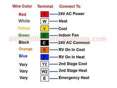 Coleman Mach Rv Thermostat Wiring | Free Download Wiring