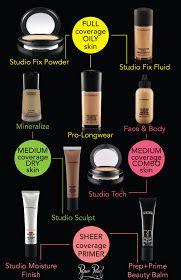 Mac Makeup Donation Request | Makeupview co