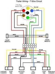 Trailer Wiring Diagram 7 Wire Circuit Truck to Trailer