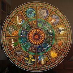 Image result for image zodiac wheel