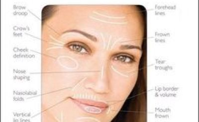 Cosmetic Botox Therapy With Skin Doctor In East Delhi Options Alluring