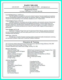 critical care resume and nurses on pinterest