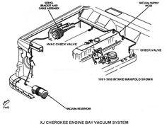 Wiring Diagram For 1995 Jeep Grand Cherokee Laredo | cherokee | Pinterest | Radios, Jeep grand
