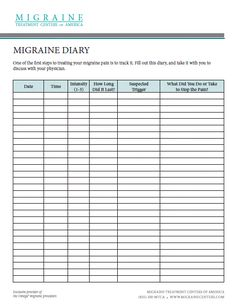 picture about Printable Migraine Diary Worksheets referred to as Migraine Magazine Template. this is a i constructed getting a versus