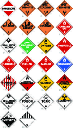 Hazmat Custom Printed NFPA Diamond Signs sign NFPA 704