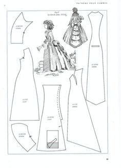 Anatomy of a Dress - Regency Dress Measurements   Fitted ...