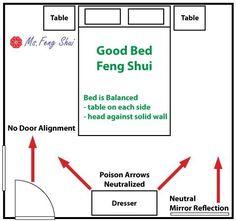 3 Best Feng Shui Bedroom Layouts Bedrooms And